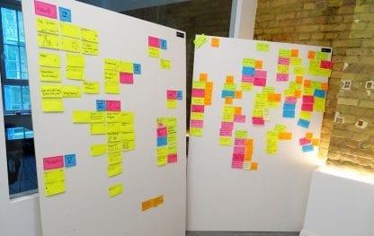 Boards zur Teamarbeit mit Post-ITs Kapa Bords