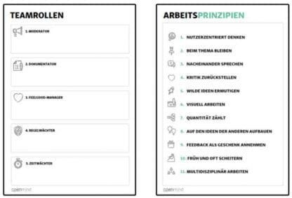 Templates und Guidelines für Design Thinking