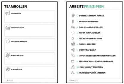 Templates und Guidelines für Design Thinking